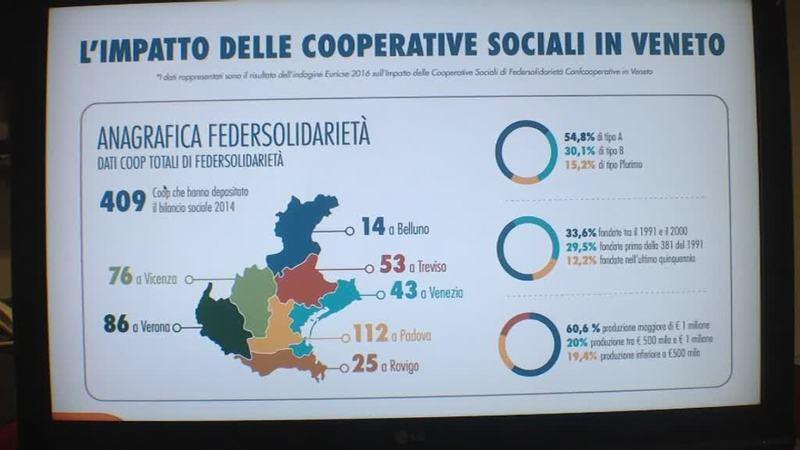 LA RICERCA DELLA COOPERAZIONE SOCIALE IN VENETO